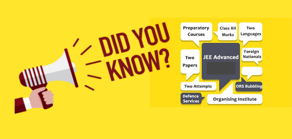 jee-advanced-facts