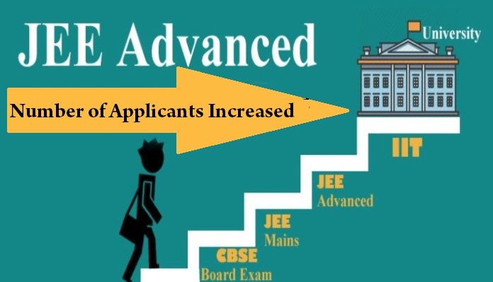 jee-advanced-2019-applicants-increased