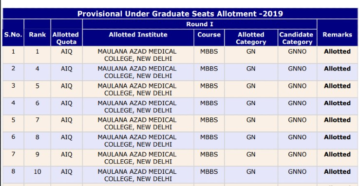 Check Out The First Round Seat Allotment Result Of Neet Counseling 2019 Here Collegesearch