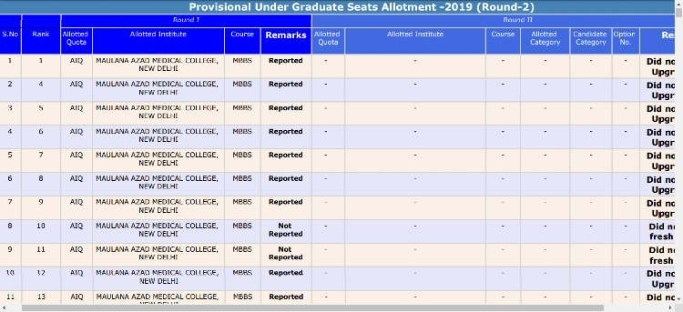 Check out the 2nd Round Provisional Seat Allotment list here!