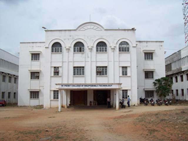 Hi-Point College of Engineering & Technology