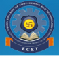 Easa College of Engineering and Technology logo