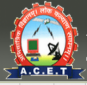 Aligarh College of Engineering & Technology logo