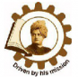 Swami Vivekananda Institute of Management & Computer Science Logo