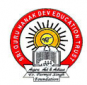 Guru Nanak Institute of Pharmacy Logo