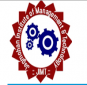 Jag Mohan Institute of Management & Technology