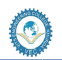VITS Engineering College Logo