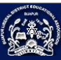 BLDEA's Shri B M Patil Medical College logo