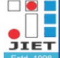 Jind Institute of Engineering & Technology Logo